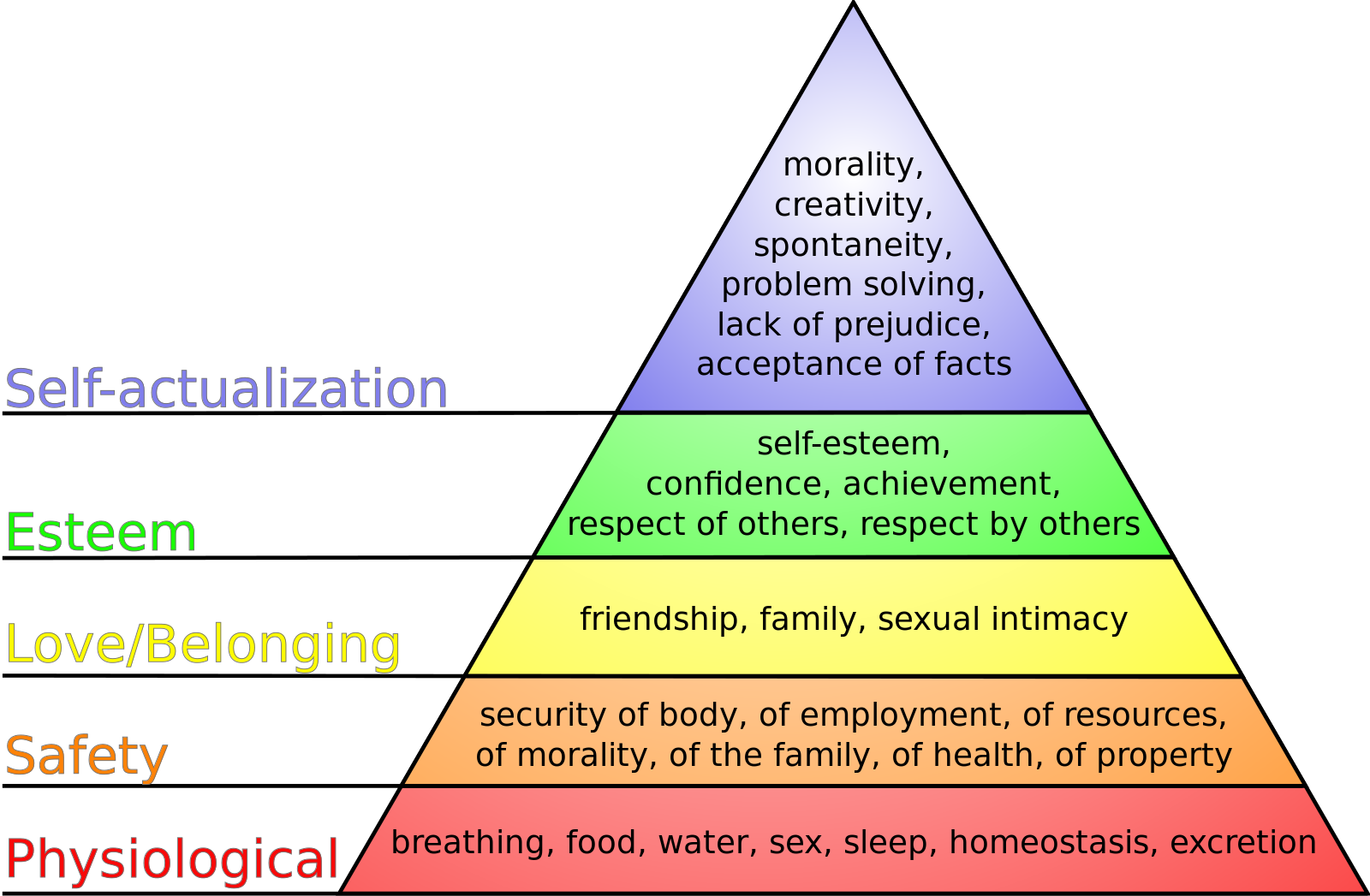 ... ://commons.wikimedia.org/wiki/File:Maslow's_hierarchy_of_needs.svg